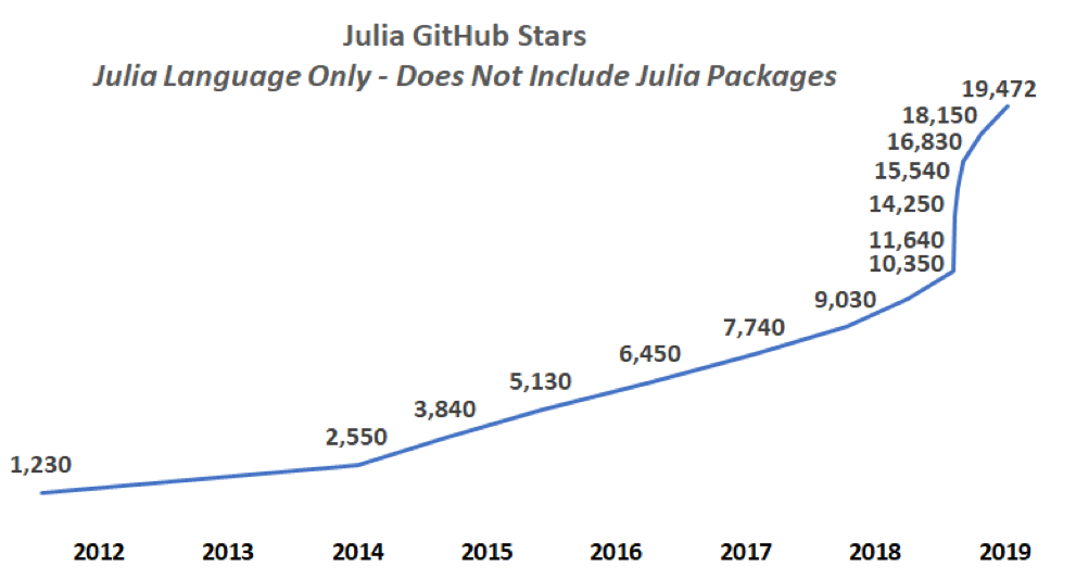 Newsletter January 2019 – Julia Computing